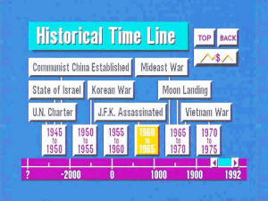 VIS Time Table of History: Business, Politics & Media screenshot