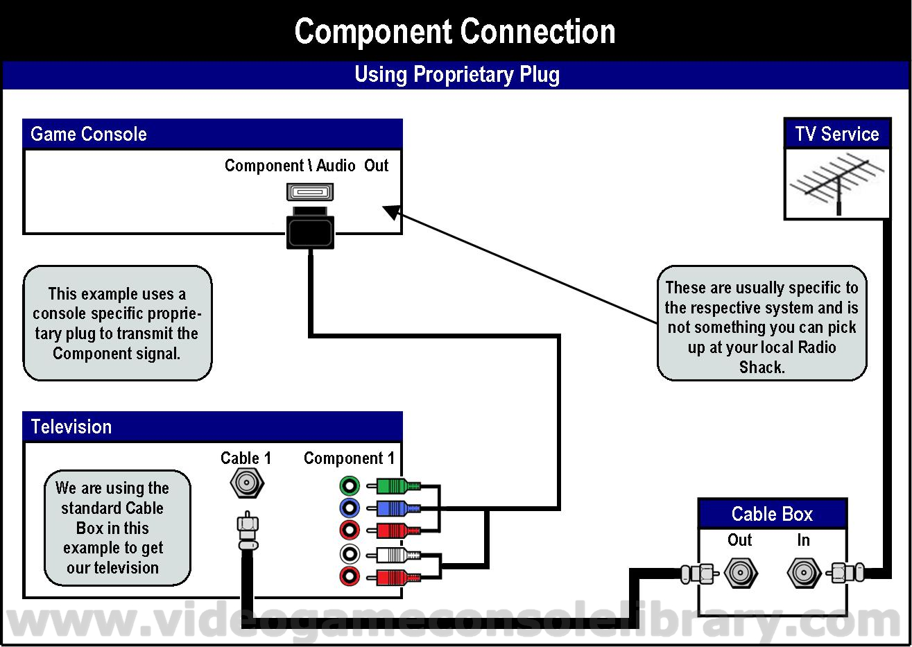 n64 av cable wiring diagram