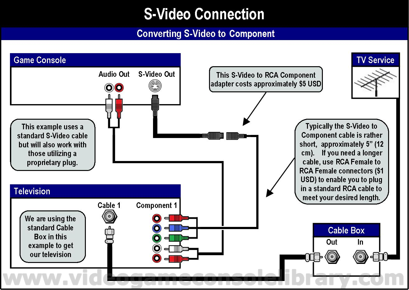 s video plug wiring diagram residential electrical symbols u2022 rh bookmyad co