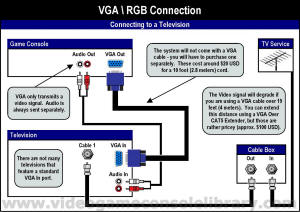av to vga wiring diagram trusted wiring diagram rh dafpods co VGA Wire Diagram and Colors VGA Cable Color Code Diagram