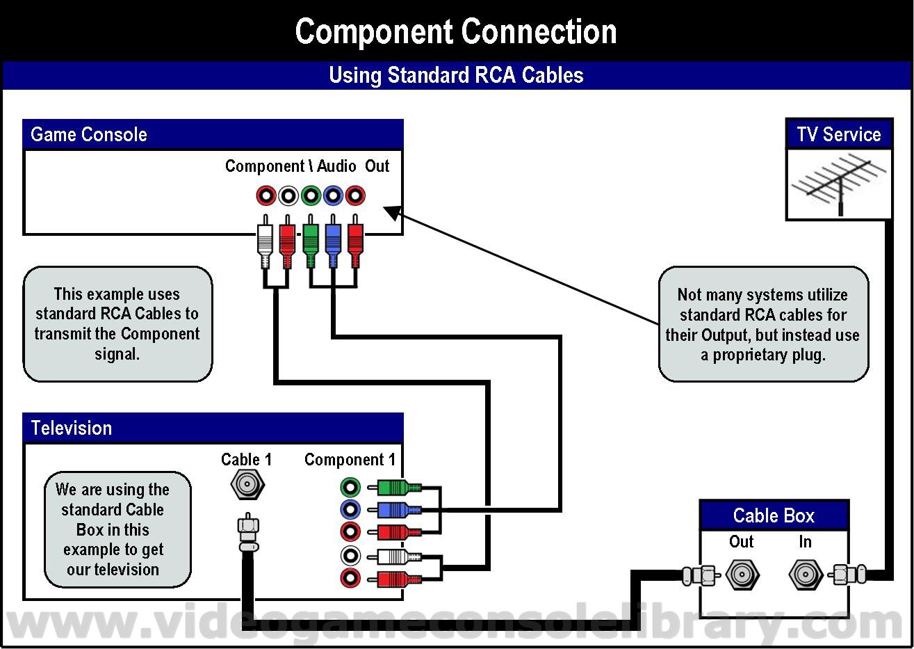 Hdmi Wiring Schematic Diagram Libraries Component Cable Data Schemahdmi To Simple Diagrams