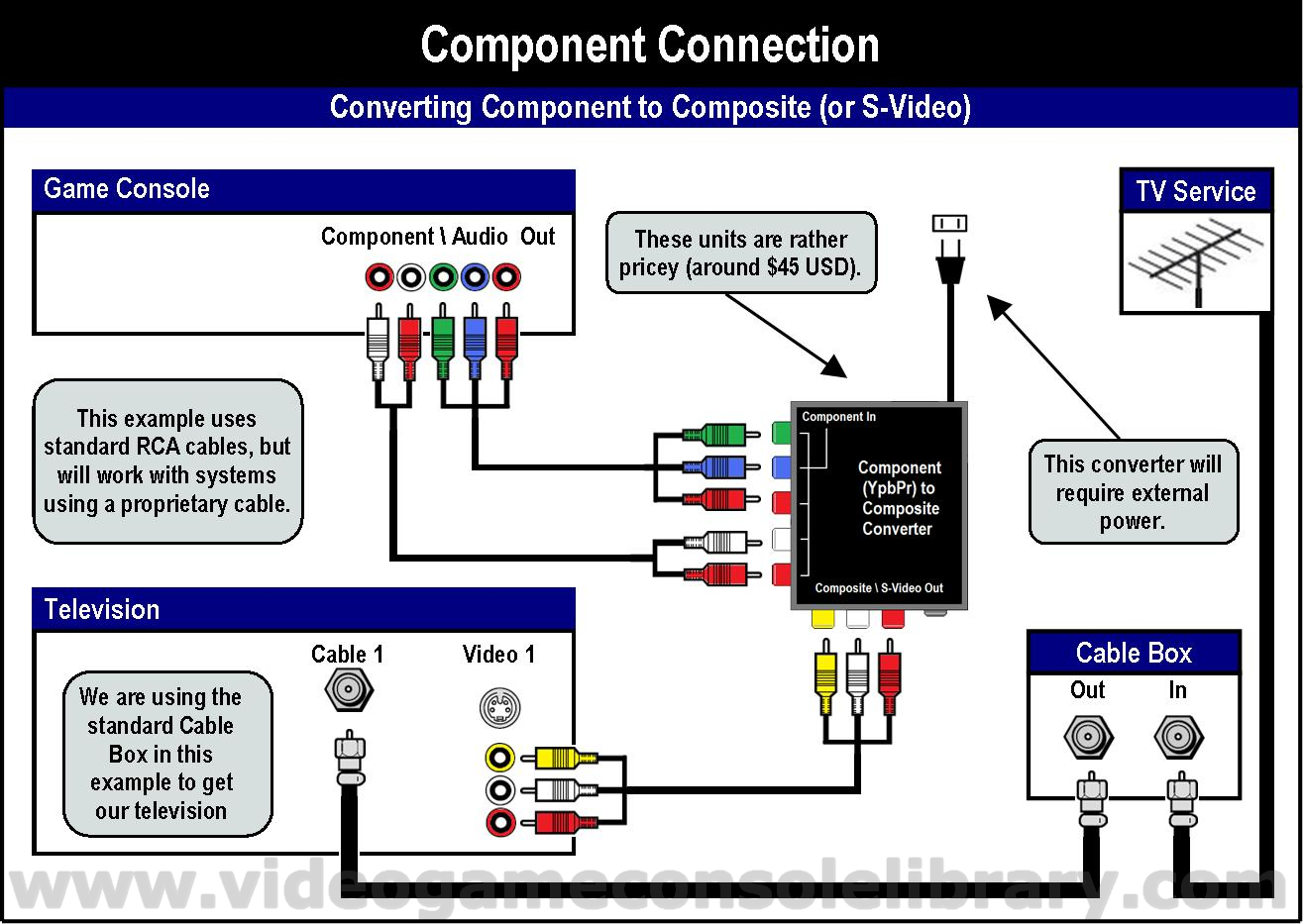 Playstation 2 Circuit Diagram Wiring Master Blogs Controller Of Images Gallery